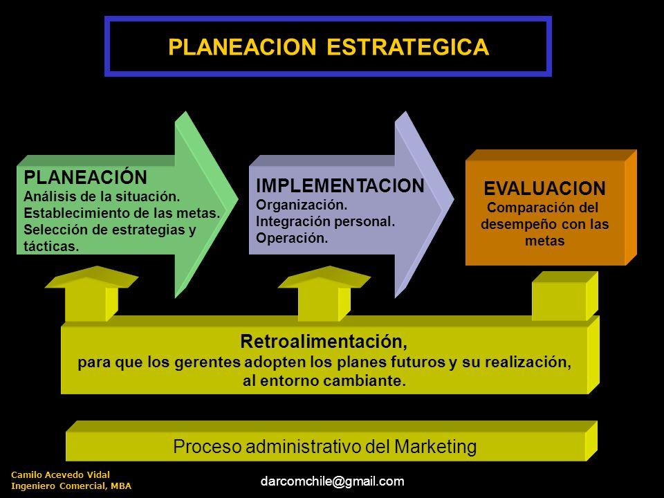 darcomchile@gmail.com PLANEACION ESTRATEGICA Planeación Estrategia Táctica Decidir ahora lo que haremos más adelante, especificando cómo y cuándo lo h