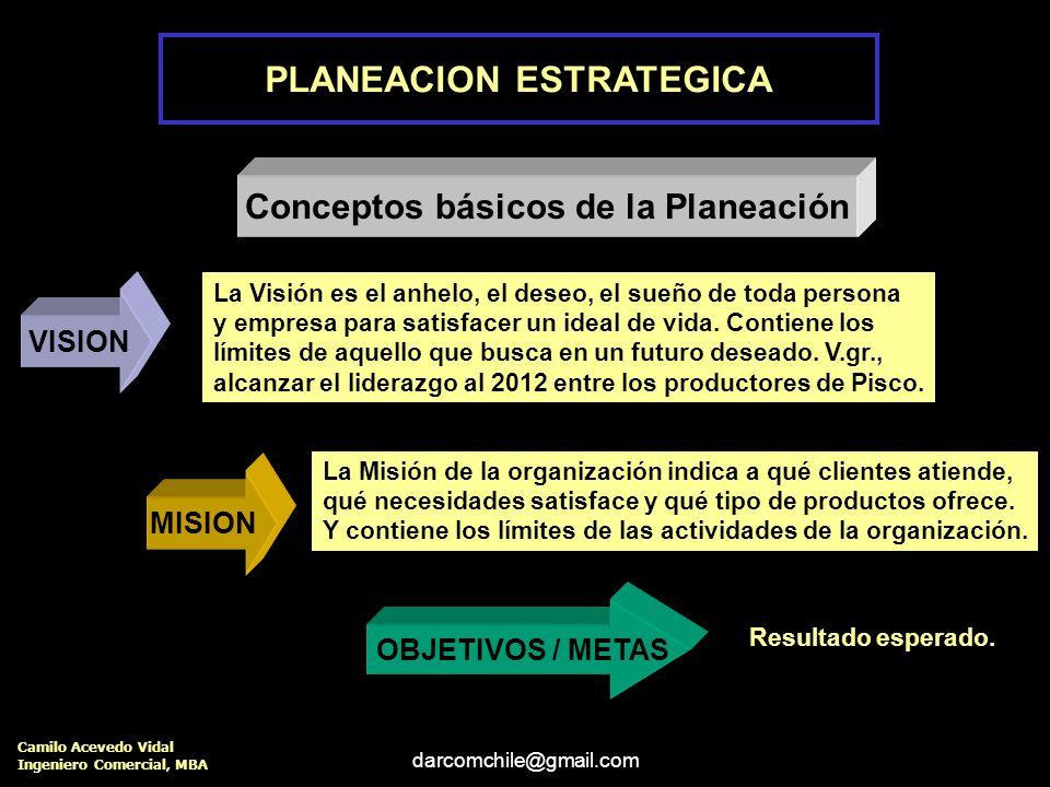 darcomchile@gmail.com PLANEACION ESTRATEGICA MISION Conceptos básicos de la Planeación La Misión de la organización indica a qué clientes atiende, qué necesidades satisface y qué tipo de productos ofrece.