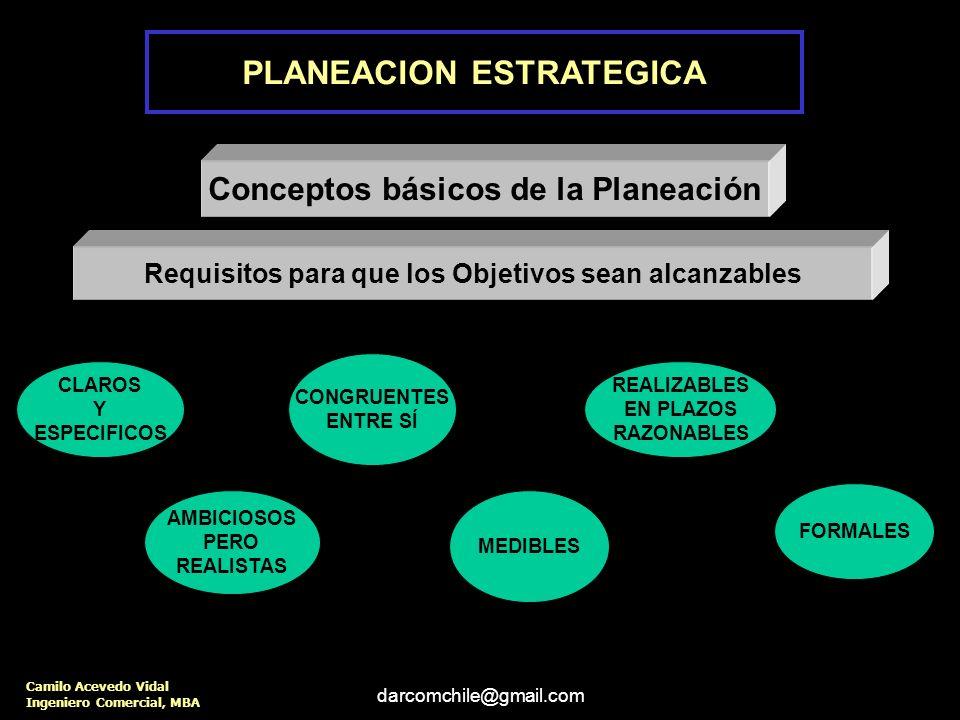 darcomchile@gmail.com PLANEACION ESTRATEGICA Conceptos básicos de la Planeación Requisitos para que los Objetivos sean alcanzables CLAROS Y ESPECIFICOS AMBICIOSOS PERO REALISTAS CONGRUENTES ENTRE SÍ MEDIBLES REALIZABLES EN PLAZOS RAZONABLES FORMALES Camilo Acevedo Vidal Ingeniero Comercial, MBA