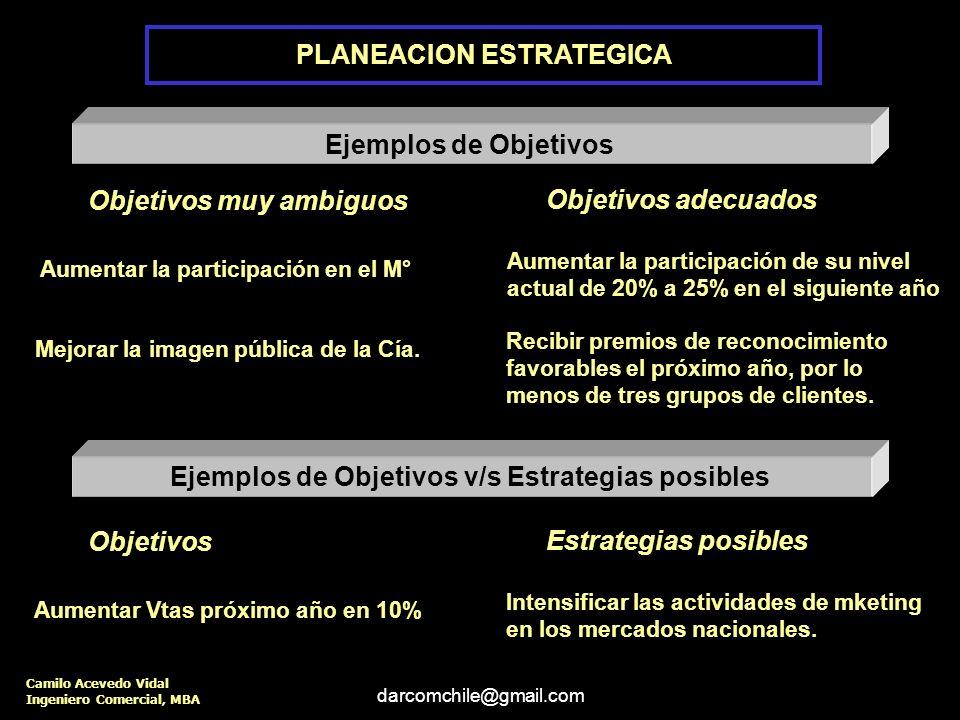 darcomchile@gmail.com PLANEACION ESTRATEGICA Conceptos básicos de la Planeación Requisitos para que los Objetivos sean alcanzables CLAROS Y ESPECIFICO