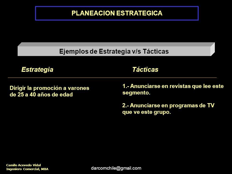 darcomchile@gmail.com Plan Anual de Marketing Estrategias Estrategia de Producto Estrategia de Promoc/Publicidad Estrategia de Precios Estrategia de Distribución Camilo Acevedo Vidal Ingeniero Comercial, MBA PLANEACION ESTRATEGICA DE MARKETING