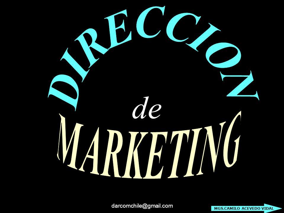darcomchile@gmail.com MGS.CAMILO ACEVEDO VIDAL Ok, damas y caballeros, luego de las reflexiones, les invito a observar virtualmente aquello que debemos dominar en Marketing.