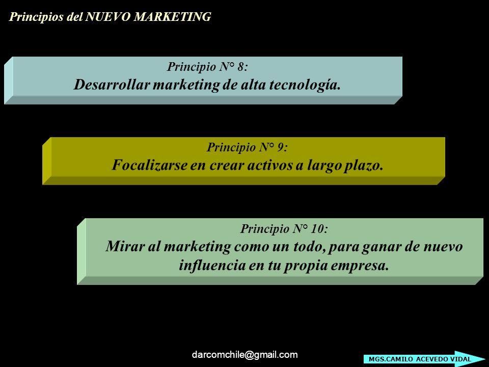darcomchile@gmail.com Principio N° 8: Desarrollar marketing de alta tecnología. Principio N° 9: Focalizarse en crear activos a largo plazo. Principio