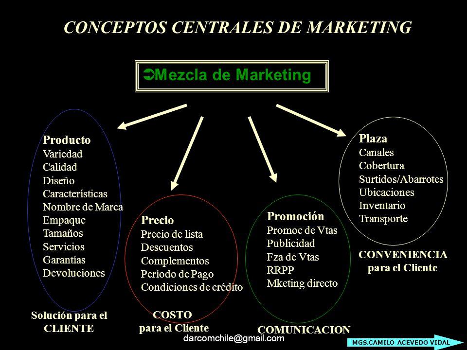 darcomchile@gmail.com CONCEPTOS CENTRALES DE MARKETING Mezcla de Marketing Producto Variedad Calidad Diseño Características Nombre de Marca Empaque Ta