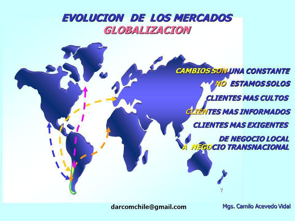 darcomchile@gmail.com NO ESTAMOS SOLOS CAMBIOS SON UNA CONSTANTE CLIENTES MAS CULTOS CLIENTES MAS INFORMADOS CLIENTES MAS EXIGENTES DE NEGOCIO LOCAL A NEGOCIO TRANSNACIONAL EVOLUCION DE LOS MERCADOS GLOBALIZACION Mgs.