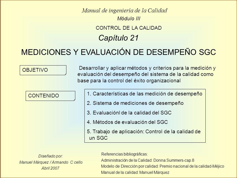 Diseñado por: Manuel Márquez / Armando C cello Abril 2007 Módulo III CONTROL DE LA CALIDAD Manual de ingeniería de la Calidad Capítulo 21 MEDICIONES Y