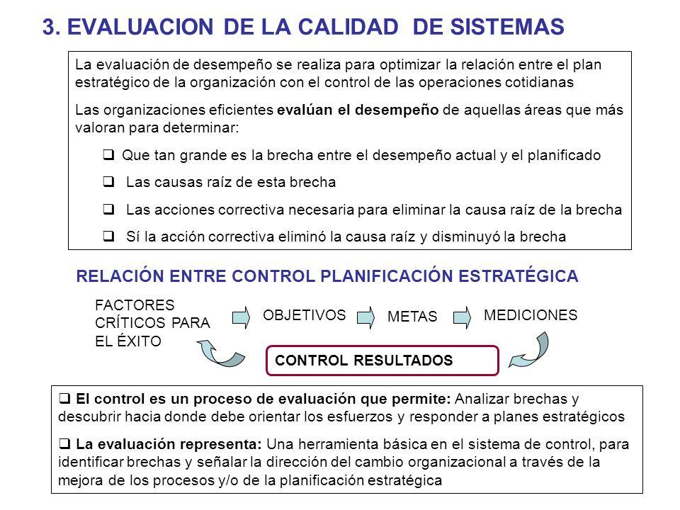 3. EVALUACION DE LA CALIDAD DE SISTEMAS RELACIÓN ENTRE CONTROL PLANIFICACIÓN ESTRATÉGICA La evaluación de desempeño se realiza para optimizar la relac