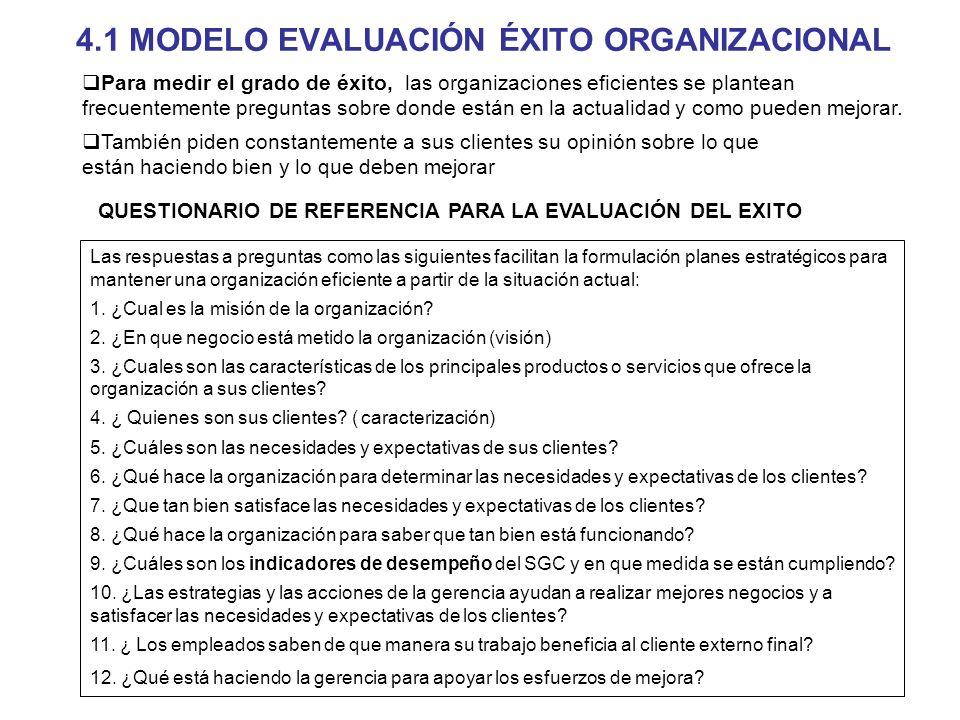 4.1 MODELO EVALUACIÓN ÉXITO ORGANIZACIONAL QUESTIONARIO DE REFERENCIA PARA LA EVALUACIÓN DEL EXITO Las respuestas a preguntas como las siguientes faci