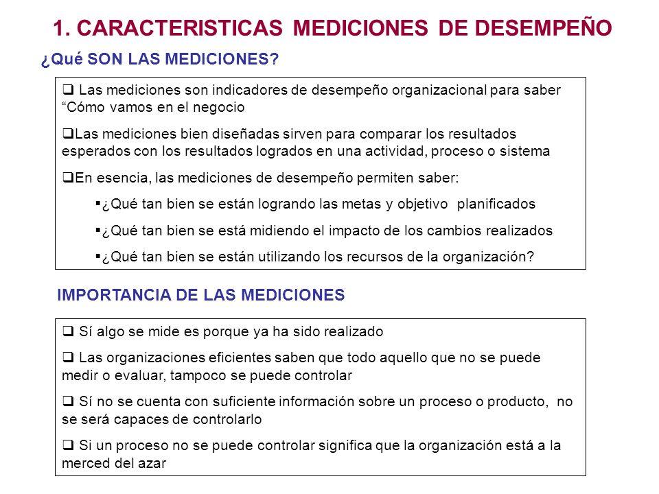 1. CARACTERISTICAS MEDICIONES DE DESEMPEÑO Las mediciones son indicadores de desempeño organizacional para saber Cómo vamos en el negocio Las medicion