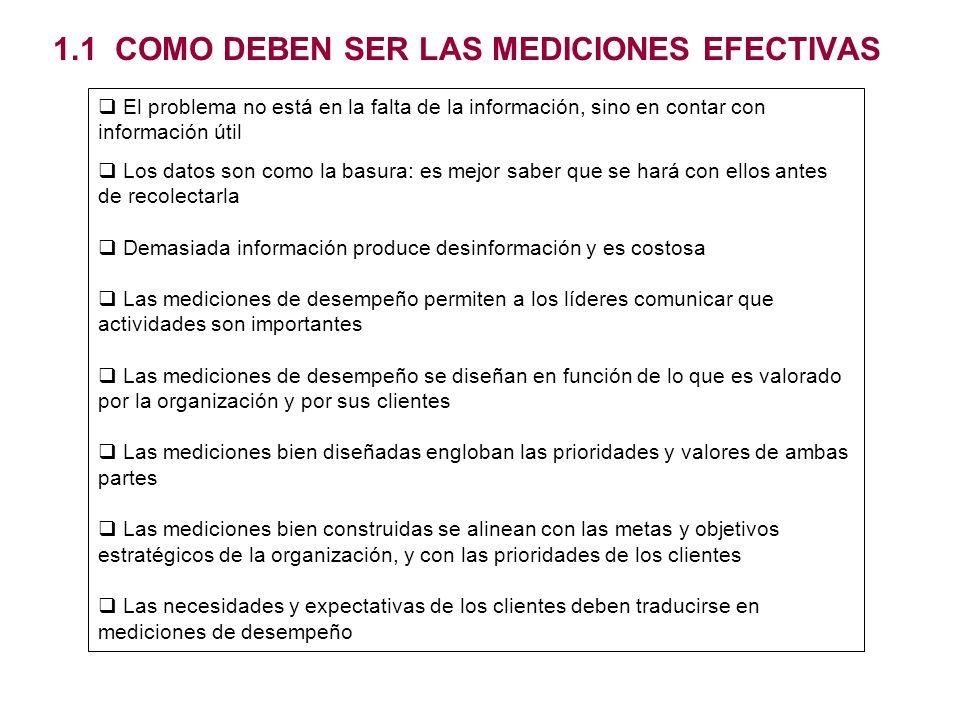 1.1 COMO DEBEN SER LAS MEDICIONES EFECTIVAS El problema no está en la falta de la información, sino en contar con información útil Los datos son como