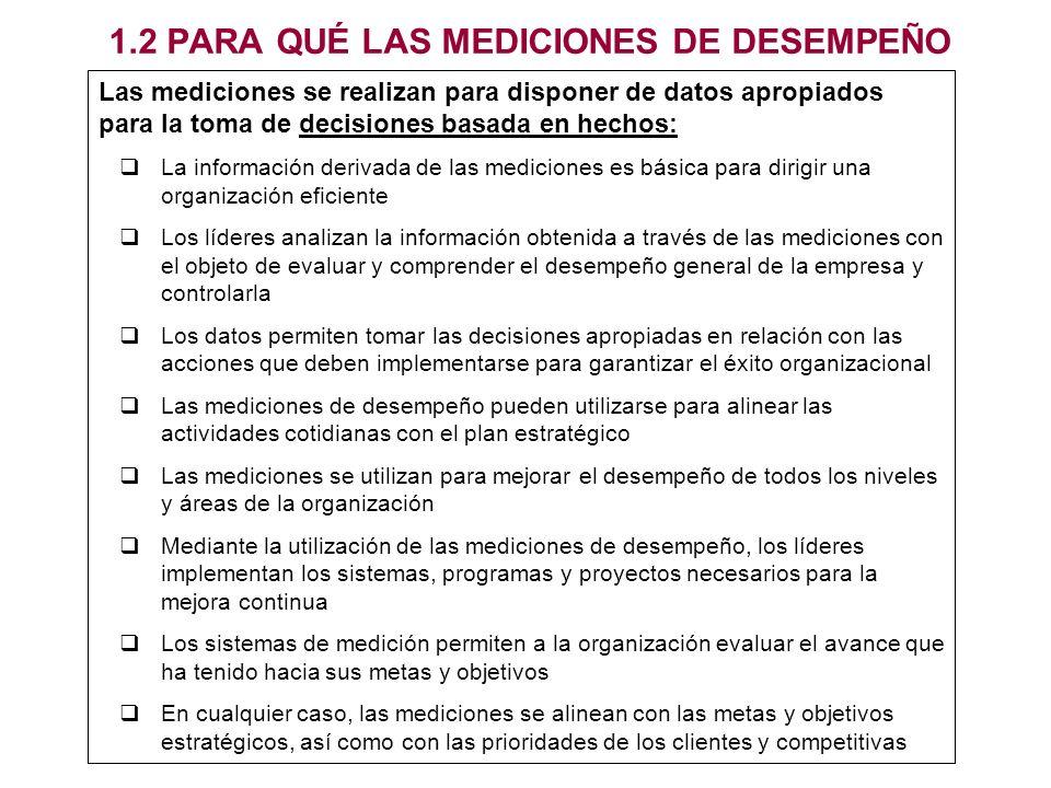 4.2 MODELO DE EVALUACION DIRECCIÓN POR CALIDAD 3.0 DESARROLLO DEL PERSONAL CON ENFOQUE EN CALIDAD 4.0 GESTIÓN DE LA INFORMACIÓN 1.0 CALIDAD CENTRADA EN DAR VALOR A LOS CLIENTES 2.0 LIDERAZGO A LO LARGO Y ANCHO DE TODA LA ORGANIZACIÓN 6.0 GESTIÓN Y MEJORA DE PROCESOS (control operativo) 5.0 PLANIFICACIÓN (estratégica y operativa) 7.0 IMPACTO EN LA SOCIEDAD 8.0 RESULTADOS DEL SISTEMA (control estratégico) El Modelo de Dirección por Calidad utilizado para otorgar el premio nacional de la calidad en Méjico, está basado en 8 criterios clave que permiten asegurar la efectividad de la evaluación de los resultados de la organización Estos 8 criterios se interrelacionan del modo mostrado a continuación Para desarrollo de criterios ver capítulo 4 Modelos de Dirección por Calidad, Módulo I del Manual de la Calidad