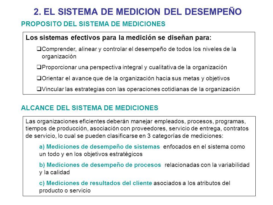 2. EL SISTEMA DE MEDICION DEL DESEMPEÑO PROPOSITO DEL SISTEMA DE MEDICIONES Los sistemas efectivos para la medición se diseñan para: Comprender, aline