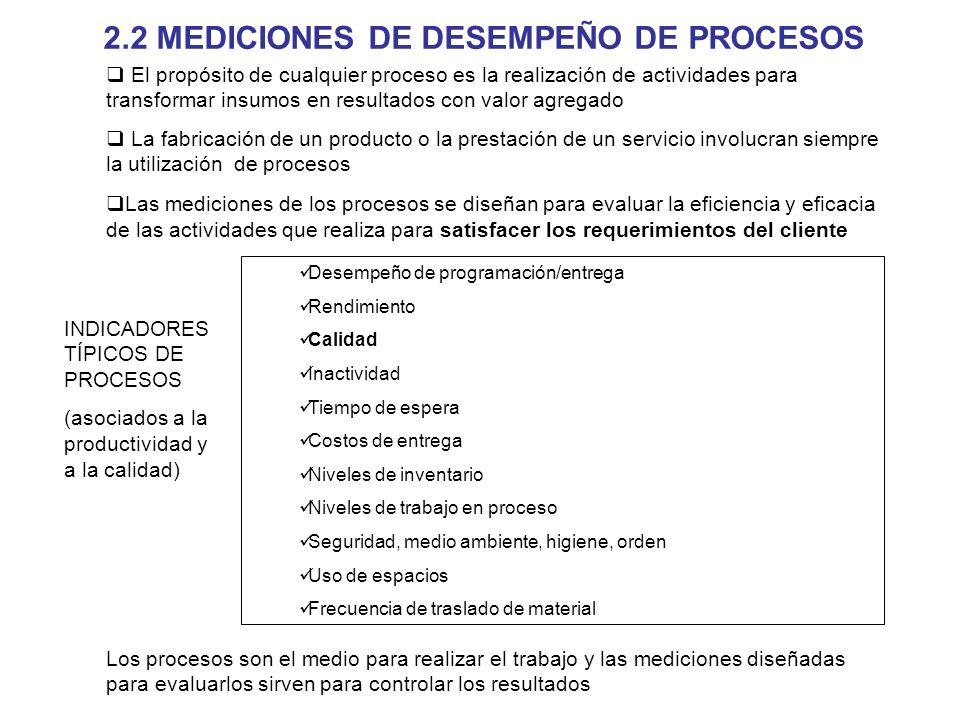 2.2 MEDICIONES DE DESEMPEÑO DE PROCESOS El propósito de cualquier proceso es la realización de actividades para transformar insumos en resultados con