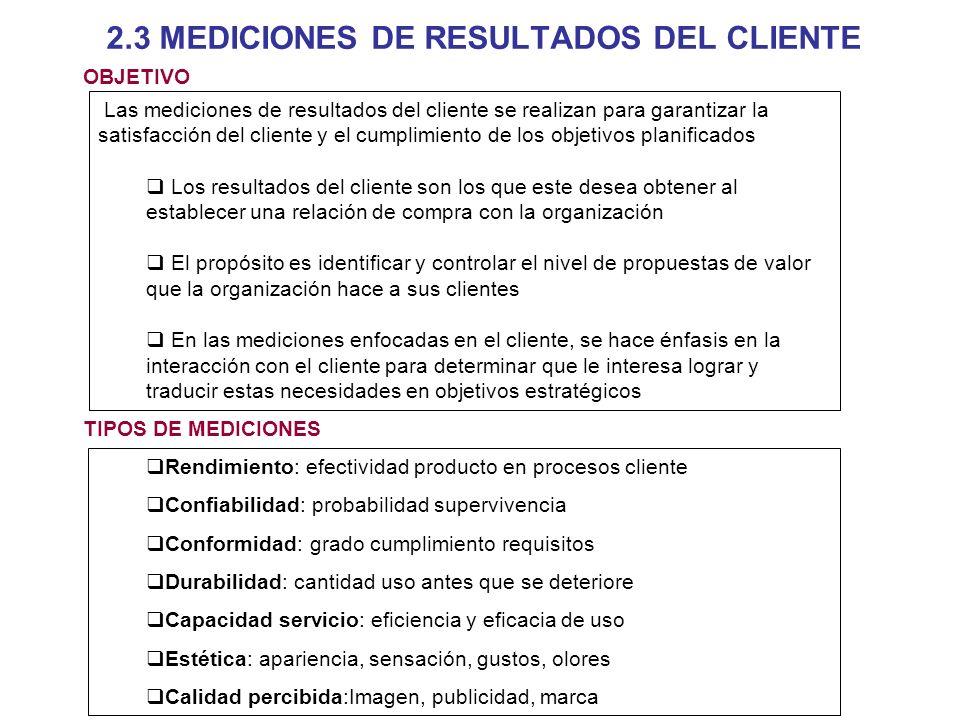 2.3 MEDICIONES DE RESULTADOS DEL CLIENTE Las mediciones de resultados del cliente se realizan para garantizar la satisfacción del cliente y el cumplim