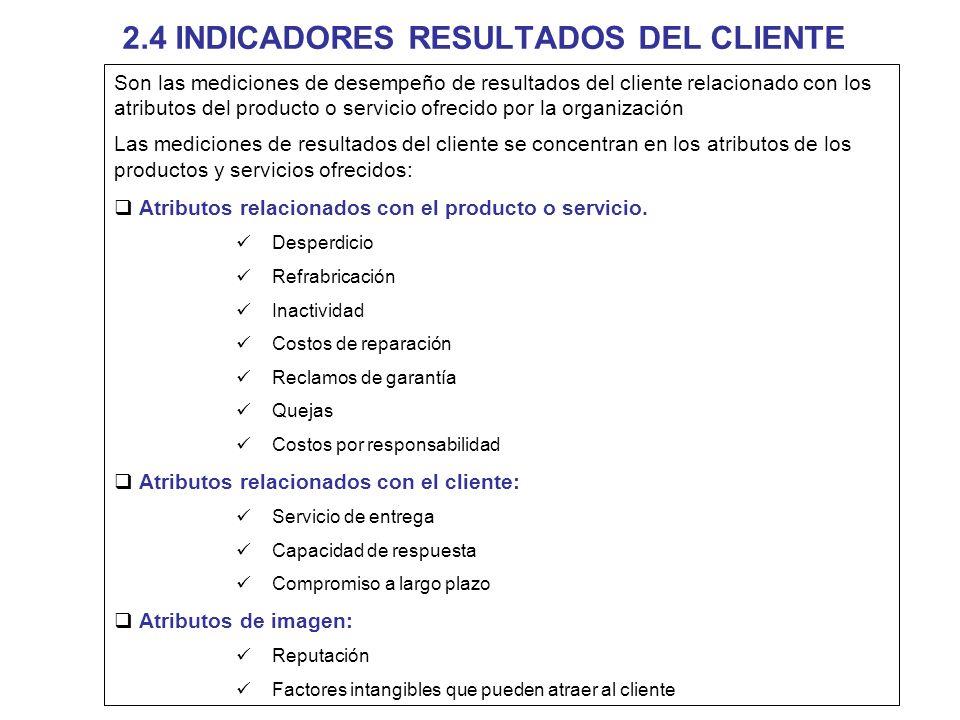 2.4 INDICADORES RESULTADOS DEL CLIENTE Son las mediciones de desempeño de resultados del cliente relacionado con los atributos del producto o servicio