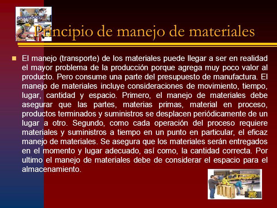 Principio de manejo de materiales El manejo (transporte) de los materiales puede llegar a ser en realidad el mayor problema de la producción porque ag