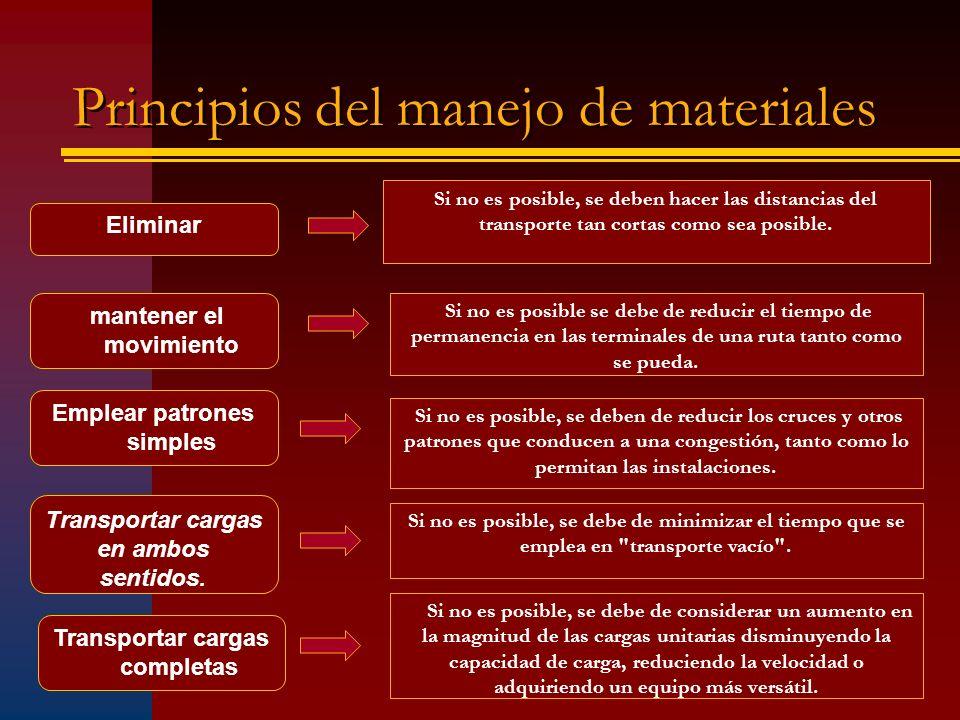 Principios del manejo de materiales Eliminar Si no es posible, se deben hacer las distancias del transporte tan cortas como sea posible. mantener el m