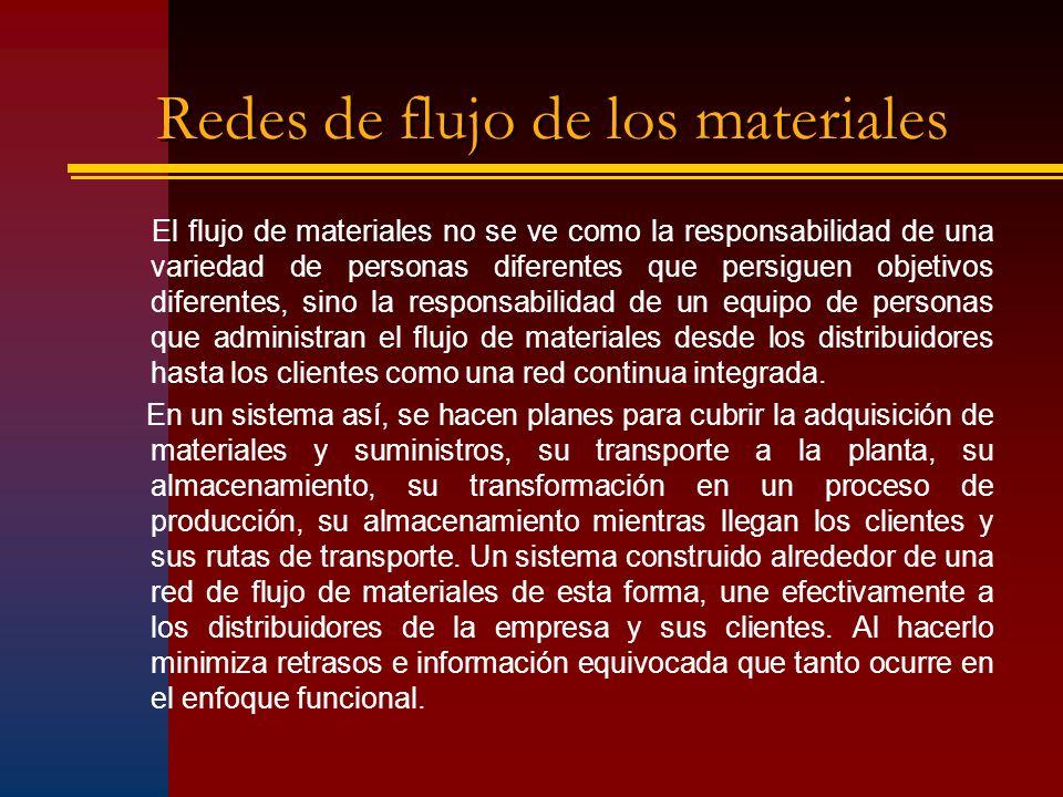 Redes de flujo de los materiales El flujo de materiales no se ve como la responsabilidad de una variedad de personas diferentes que persiguen objetivo