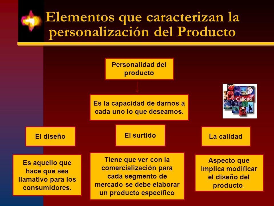 Elementos que caracterizan la personalización del Producto Personalidad del producto Es la capacidad de darnos a cada uno lo que deseamos. El diseño E