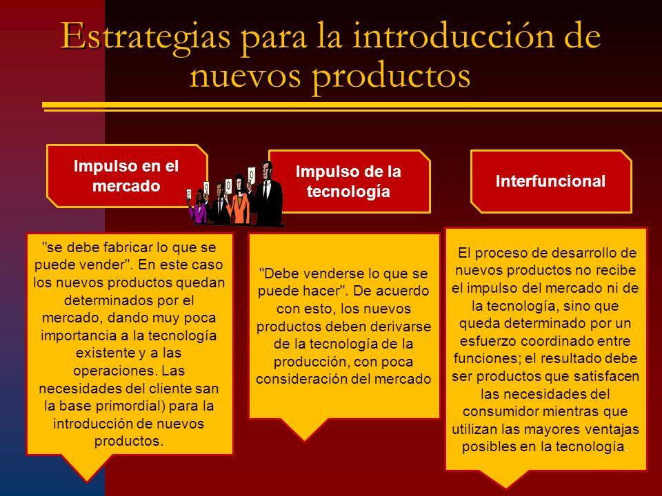 Estrategias para la introducción de nuevos productos Impulso en el mercado Impulso de la tecnología Interfuncional