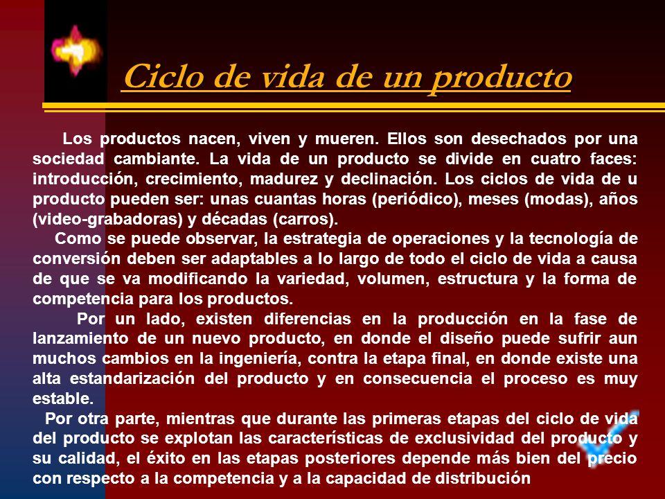 Ciclo de vida de un producto Los productos nacen, viven y mueren. Ellos son desechados por una sociedad cambiante. La vida de un producto se divide en