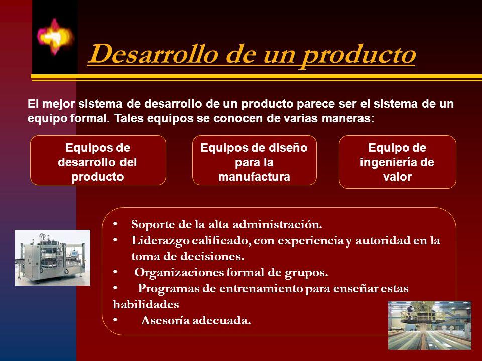Desarrollo de un producto El mejor sistema de desarrollo de un producto parece ser el sistema de un equipo formal. Tales equipos se conocen de varias