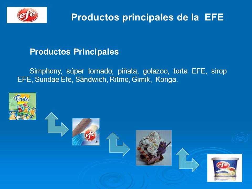 Productos principales de la EFE Productos Principales Simphony, súper tornado, piñata, golazoo, torta EFE, sirop EFE, Sundae Efe, Sándwich, Ritmo, Gim