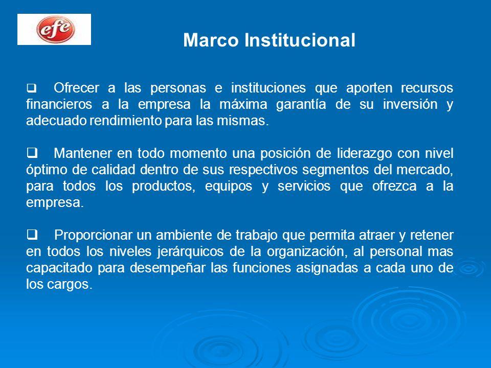 Marco Institucional Ofrecer a las personas e instituciones que aporten recursos financieros a la empresa la máxima garantía de su inversión y adecuado