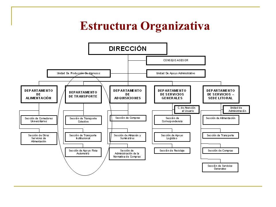 Objetivos de Calidad La Dirección de Servicios persigue que sus servicios sean: Confiables.