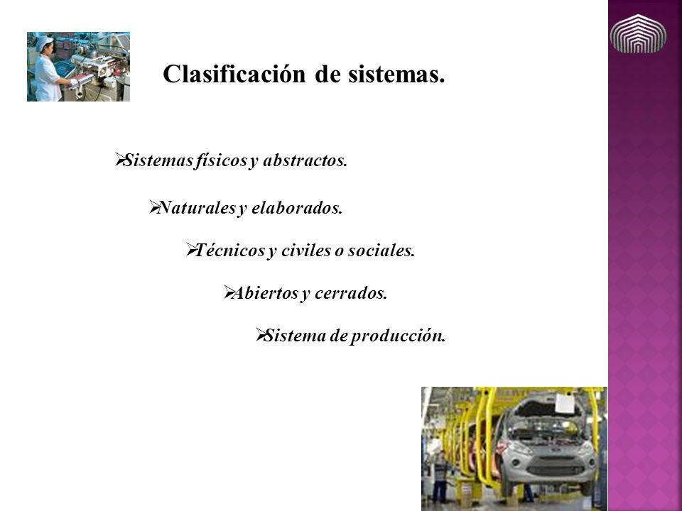 Clasificación de sistemas. Sistemas físicos y abstractos. Naturales y elaborados. Técnicos y civiles o sociales. Abiertos y cerrados. Sistema de produ