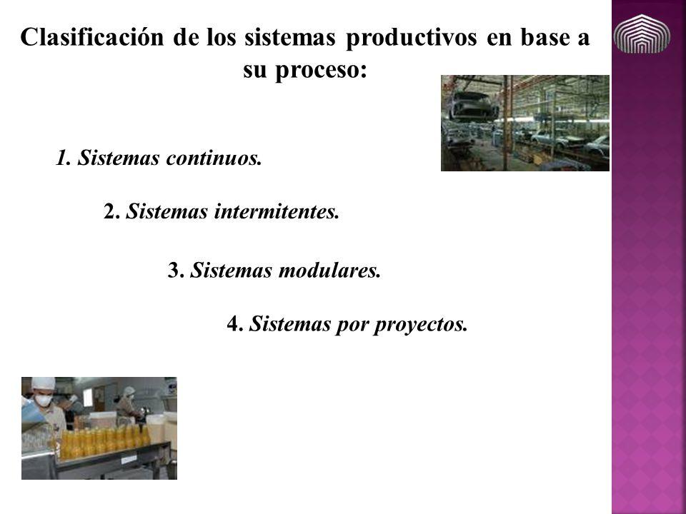 Clasificación de los sistemas productivos en base a su proceso: 1. Sistemas continuos. 2. Sistemas intermitentes. 3. Sistemas modulares. 4. Sistemas p