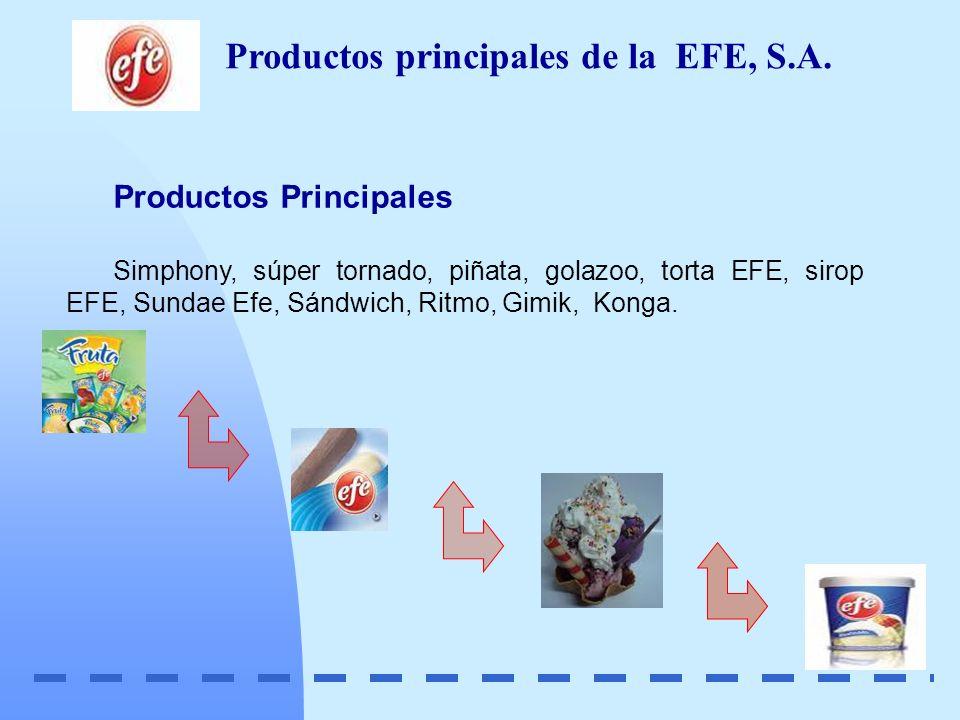 Productos principales de la EFE, S.A. Productos Principales Simphony, súper tornado, piñata, golazoo, torta EFE, sirop EFE, Sundae Efe, Sándwich, Ritm