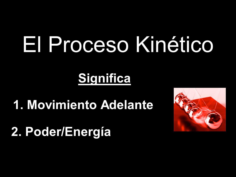 El Proceso Kinético 2. Poder/Energía 1. Movimiento Adelante Significa