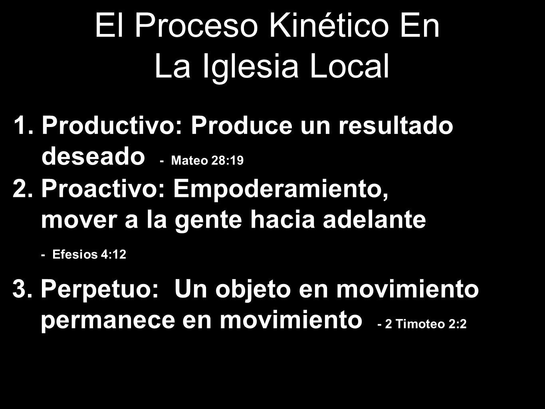 El Proceso Kinético En La Iglesia Local 1. Productivo: Produce un resultado deseado - Mateo 28:19 2. Proactivo: Empoderamiento, mover a la gente hacia