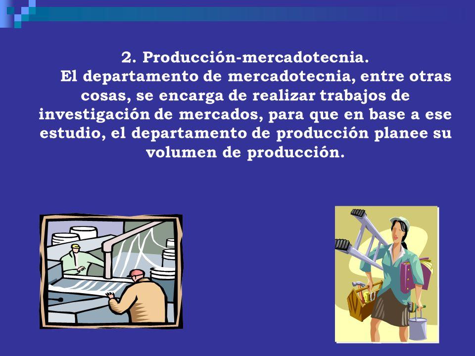 2. Producción-mercadotecnia. El departamento de mercadotecnia, entre otras cosas, se encarga de realizar trabajos de investigación de mercados, para q