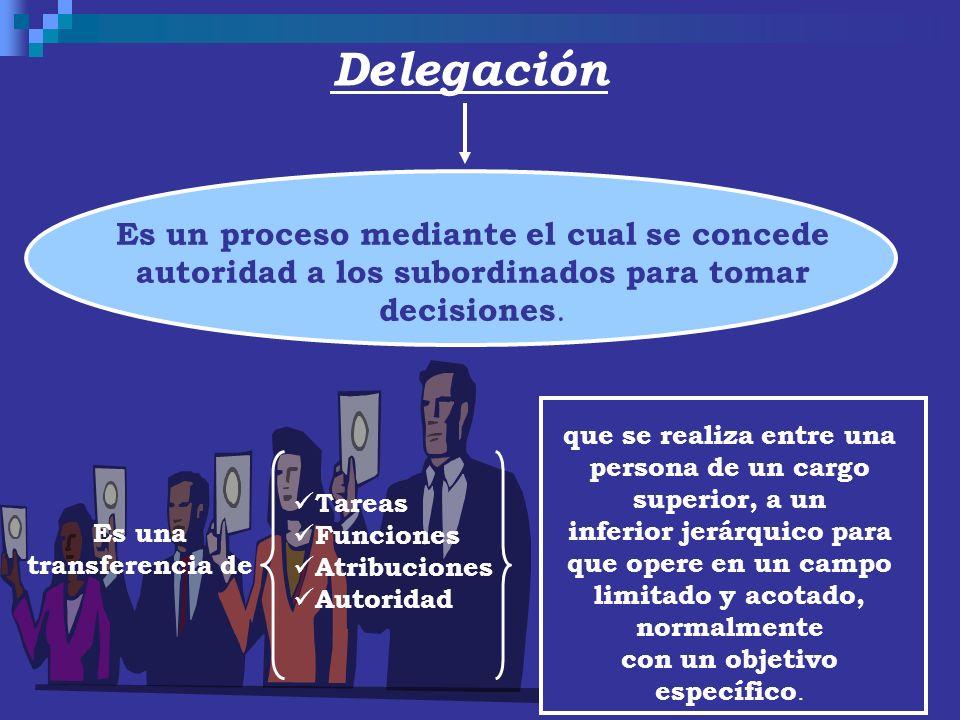 Delegación Es un proceso mediante el cual se concede autoridad a los subordinados para tomar decisiones. Es una transferencia de Tareas Funciones Atri