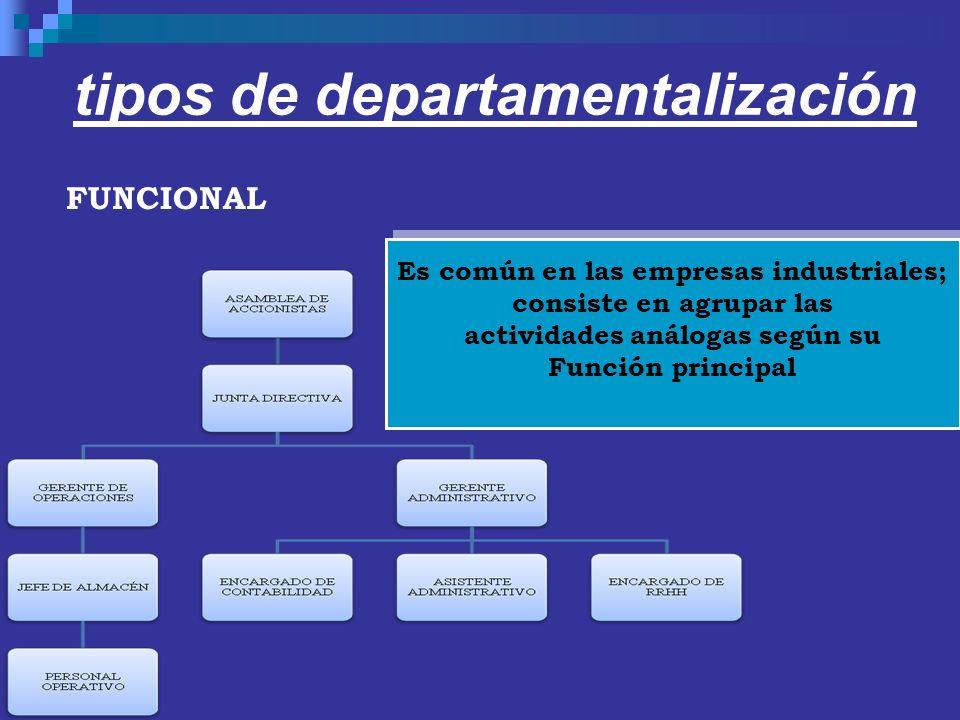 tipos de departamentalización FUNCIONAL Es común en las empresas industriales; consiste en agrupar las actividades análogas según su Función principal