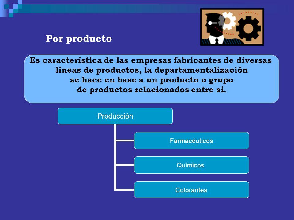 Es característica de las empresas fabricantes de diversas líneas de productos, la departamentalización se hace en base a un producto o grupo de produc