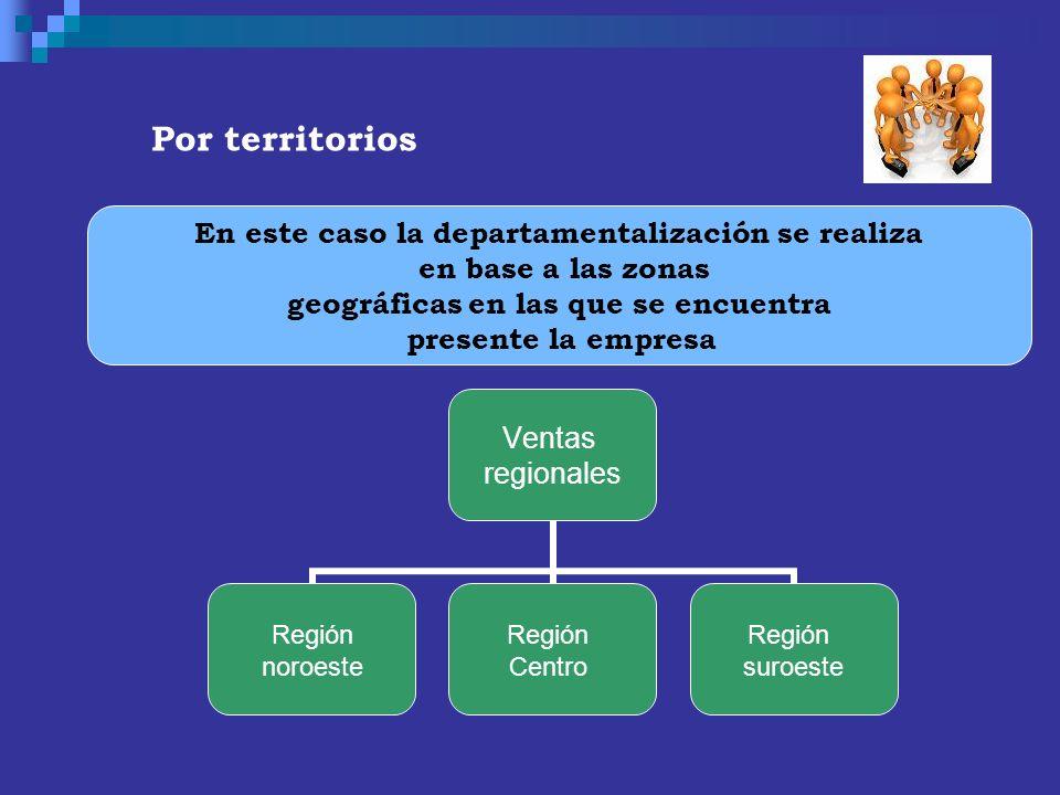 En este caso la departamentalización se realiza en base a las zonas geográficas en las que se encuentra presente la empresa Por territorios Ventas reg