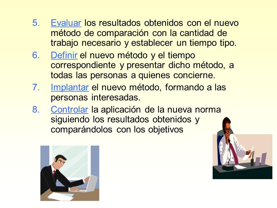5.Evaluar los resultados obtenidos con el nuevo método de comparación con la cantidad de trabajo necesario y establecer un tiempo tipo. 6.Definir el n