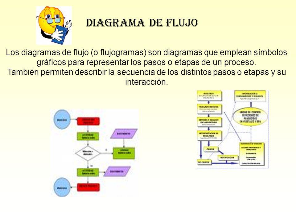 Diagrama de flujo Los diagramas de flujo (o flujogramas) son diagramas que emplean símbolos gráficos para representar los pasos o etapas de un proceso