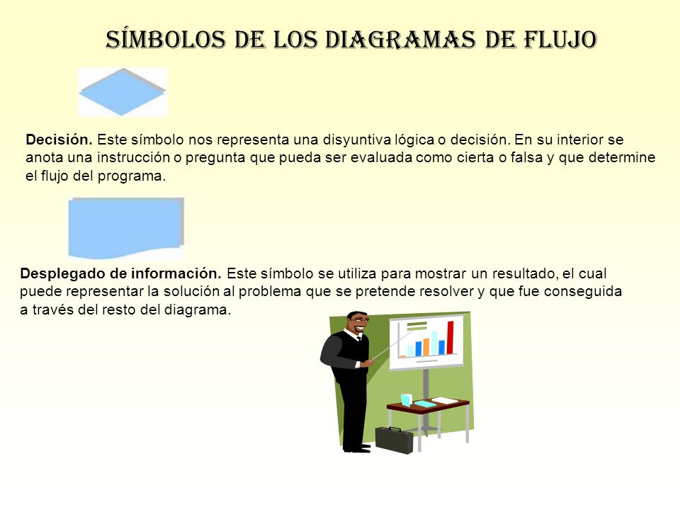 NombreNombre SímboloSímbolo FunciónFunción TerminalTerminal Representa el inicio y fin de un programa. También puede representar una parada o interrup
