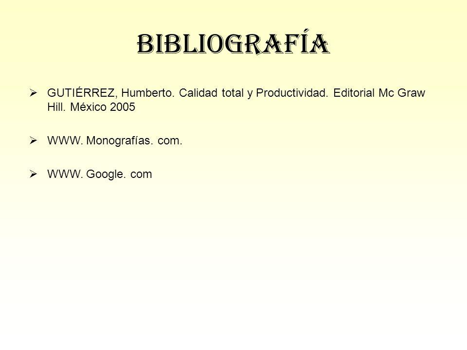 BIBLIOGRAFÍA GUTIÉRREZ, Humberto. Calidad total y Productividad. Editorial Mc Graw Hill. México 2005 WWW. Monografías. com. WWW. Google. com