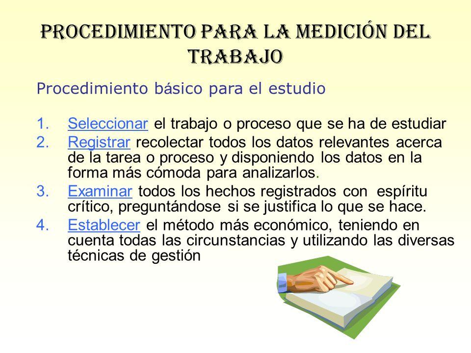 Procedimiento para la medición del trabajo Procedimiento b á sico para el estudio 1.Seleccionar el trabajo o proceso que se ha de estudiar 2.Registrar