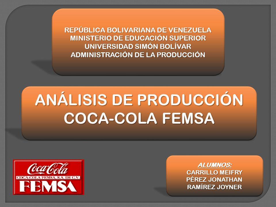 Nombre de la organización: Ubicación:Ubicación: Sector al que pertenece: Coca-Cola FEMSA Av.