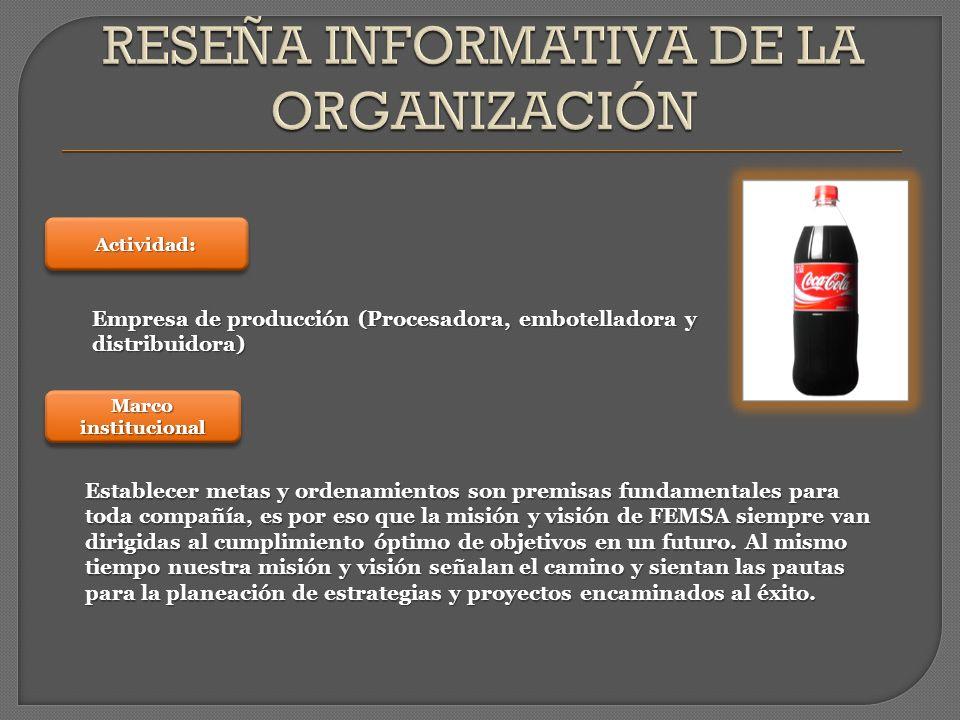 Misión:Misión: VisiónVisión Satisfacer y agradar con excelencia al consumidor de bebidas .