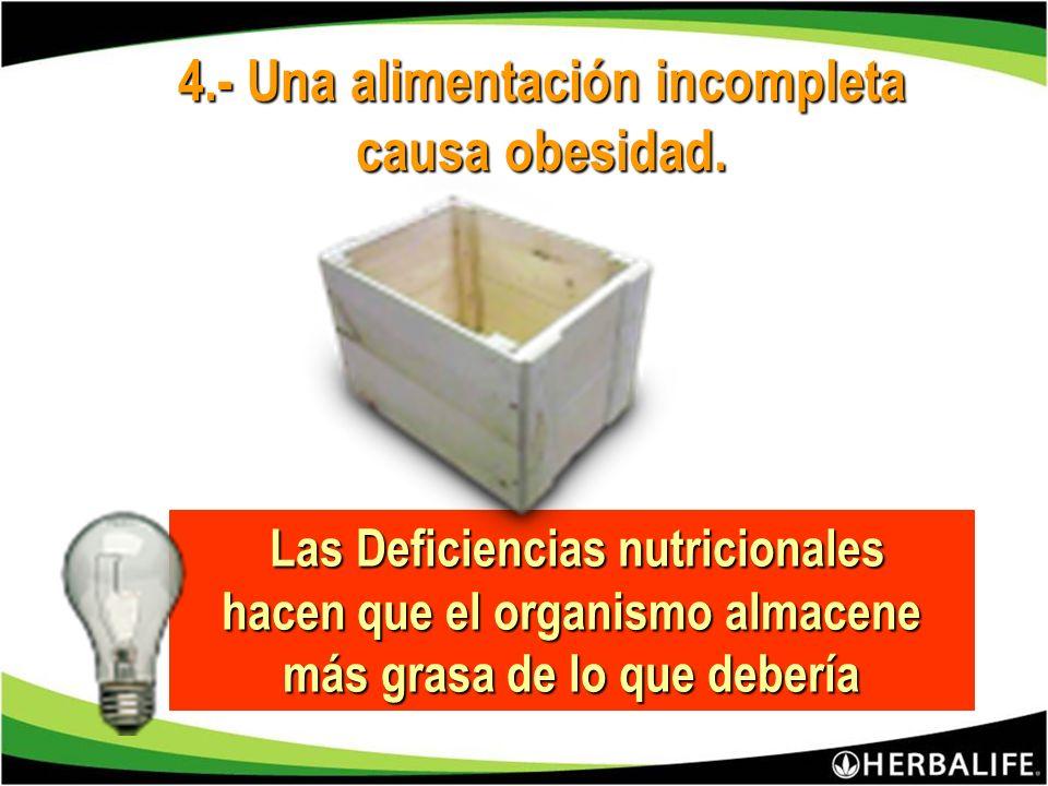 3. Los carbohidratos - Mayor producción de insulina - Debilidad - Hambre - Diabetes - Sobrepeso - Obesidad