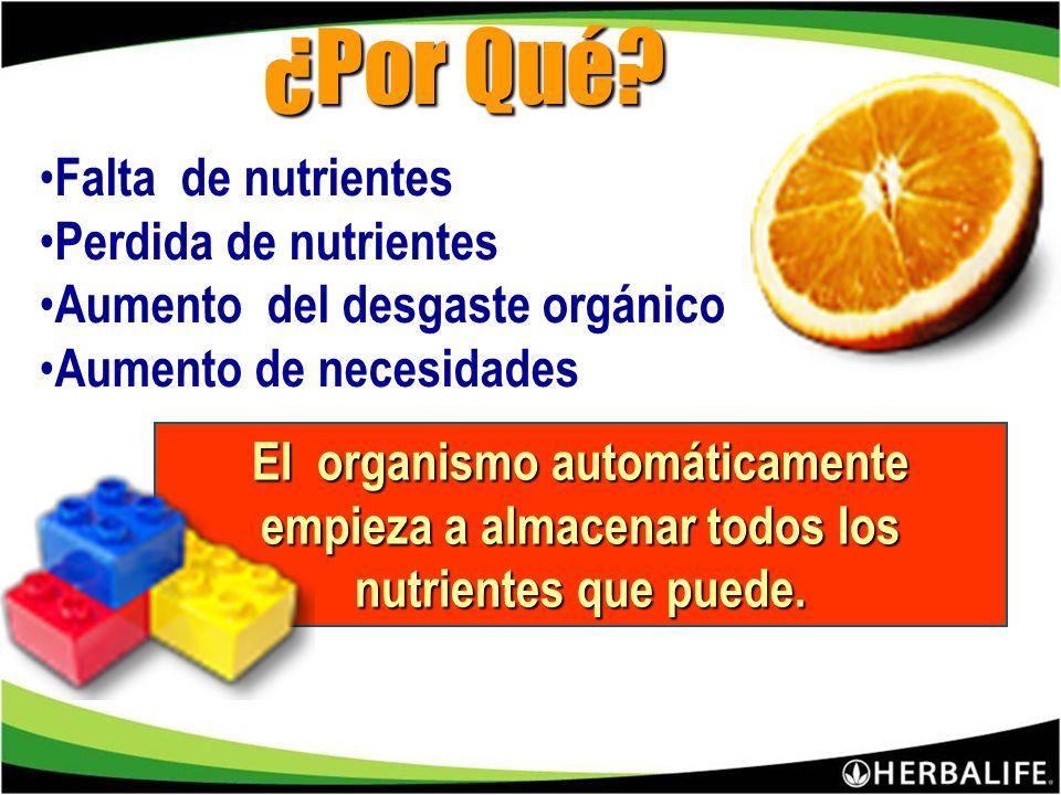 4.- Una alimentación incompleta causa obesidad. Las Deficiencias nutricionales Las Deficiencias nutricionales hacen que el organismo almacene más gras