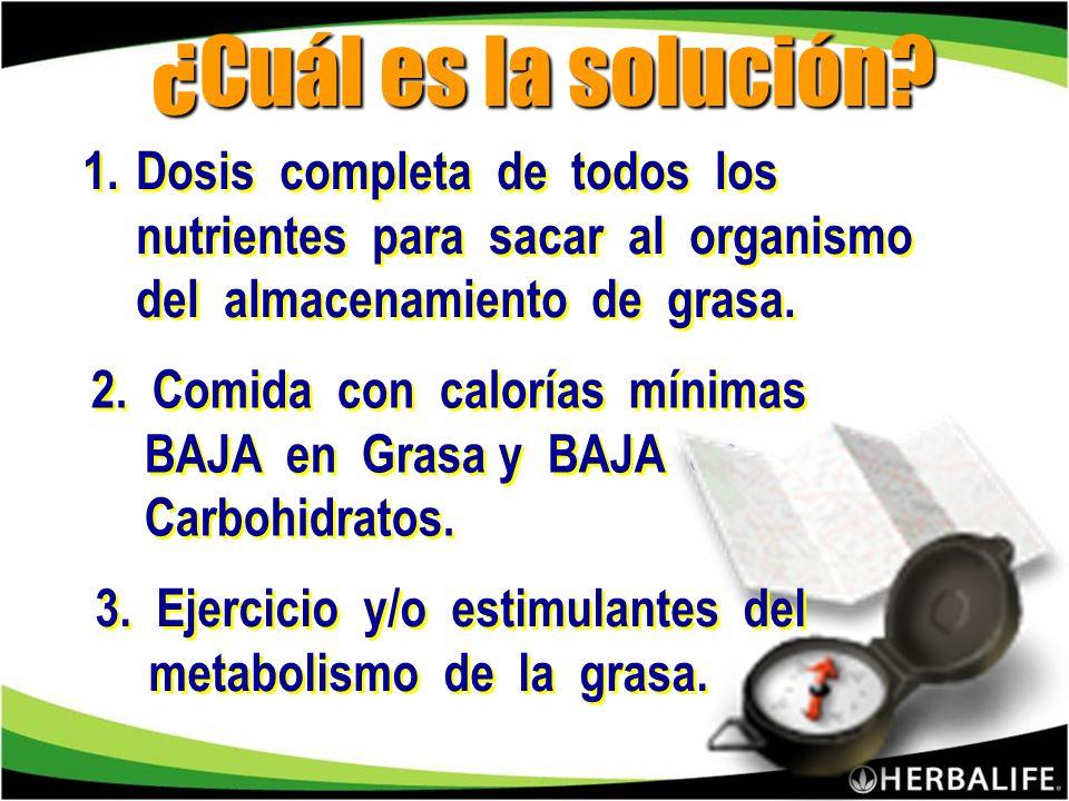 Para poder controlar el peso, necesita comer menos calorías de las que realmente quema El comer menos comida no es suficiente para adelgazar.