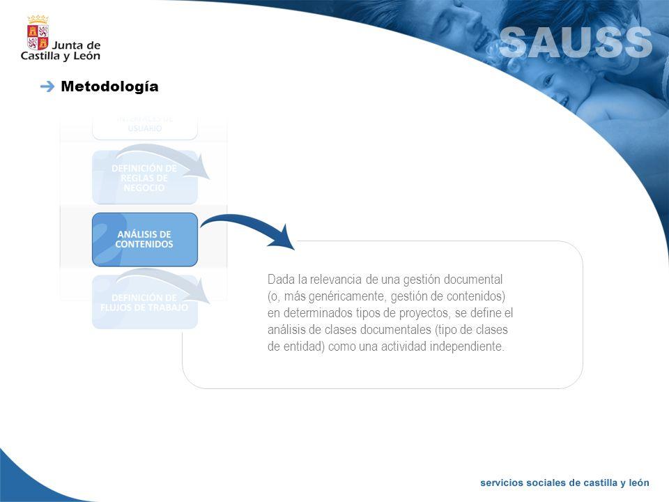 Metodología Dada la relevancia de una gestión documental (o, más genéricamente, gestión de contenidos) en determinados tipos de proyectos, se define e